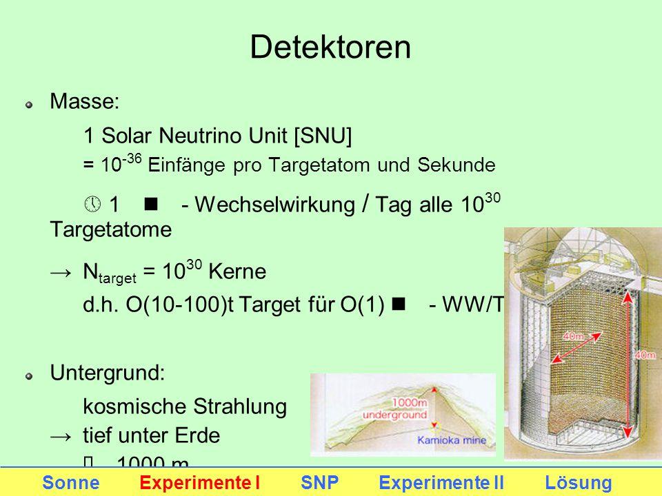 Detektoren Masse: 1 Solar Neutrino Unit [SNU]